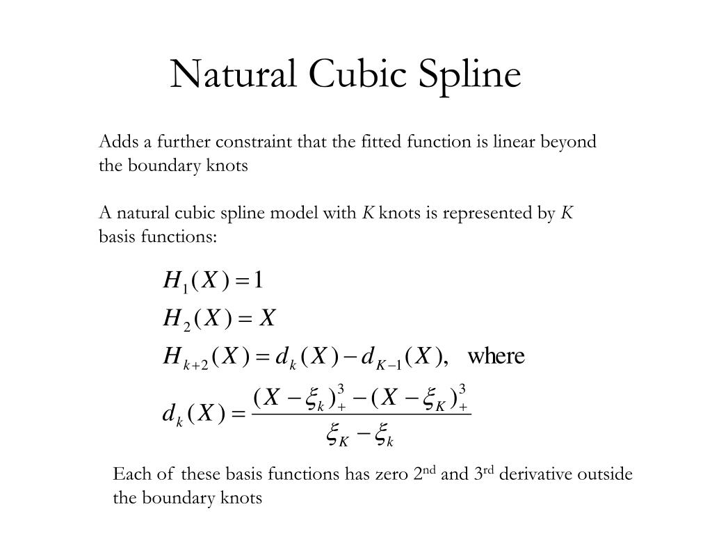 Natural Cubic Spline