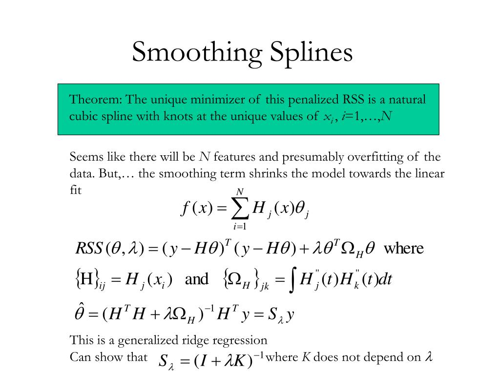 Smoothing Splines