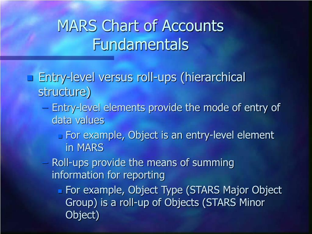 MARS Chart of Accounts Fundamentals