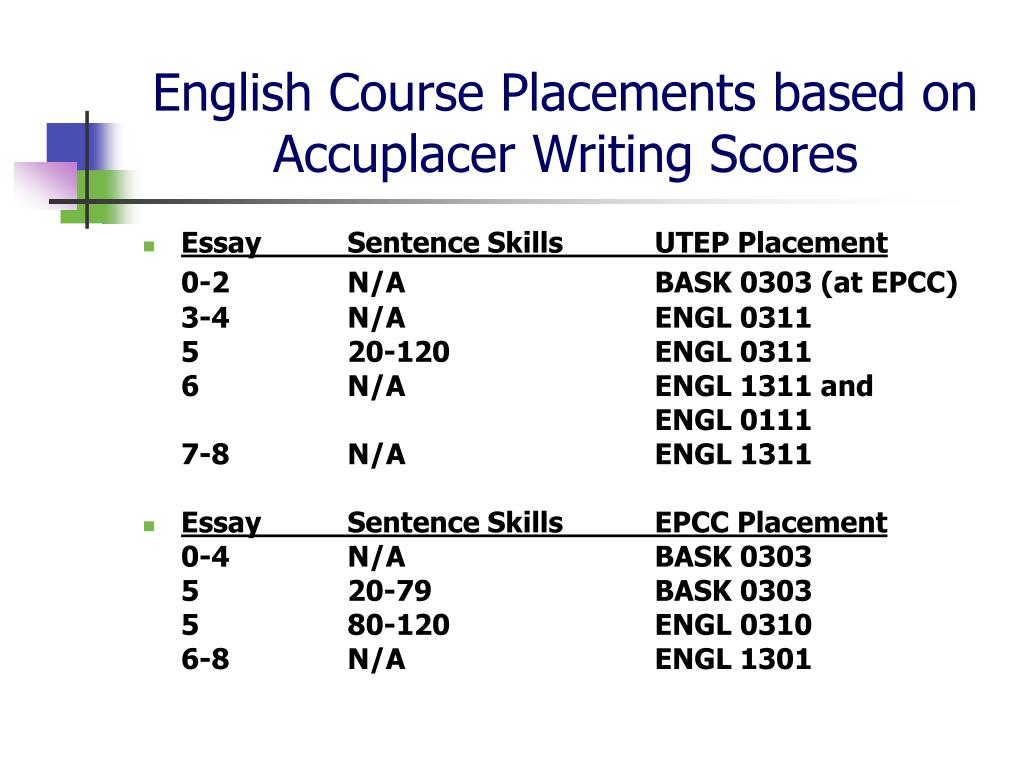 accuplacer written essay These tests consist of multiple-choice questions except for the written essay test the highest score on the multiple-choice tests is 120 and the written essay is scored from 0 through 8 a brief description of the accuplacer tests is given below:.