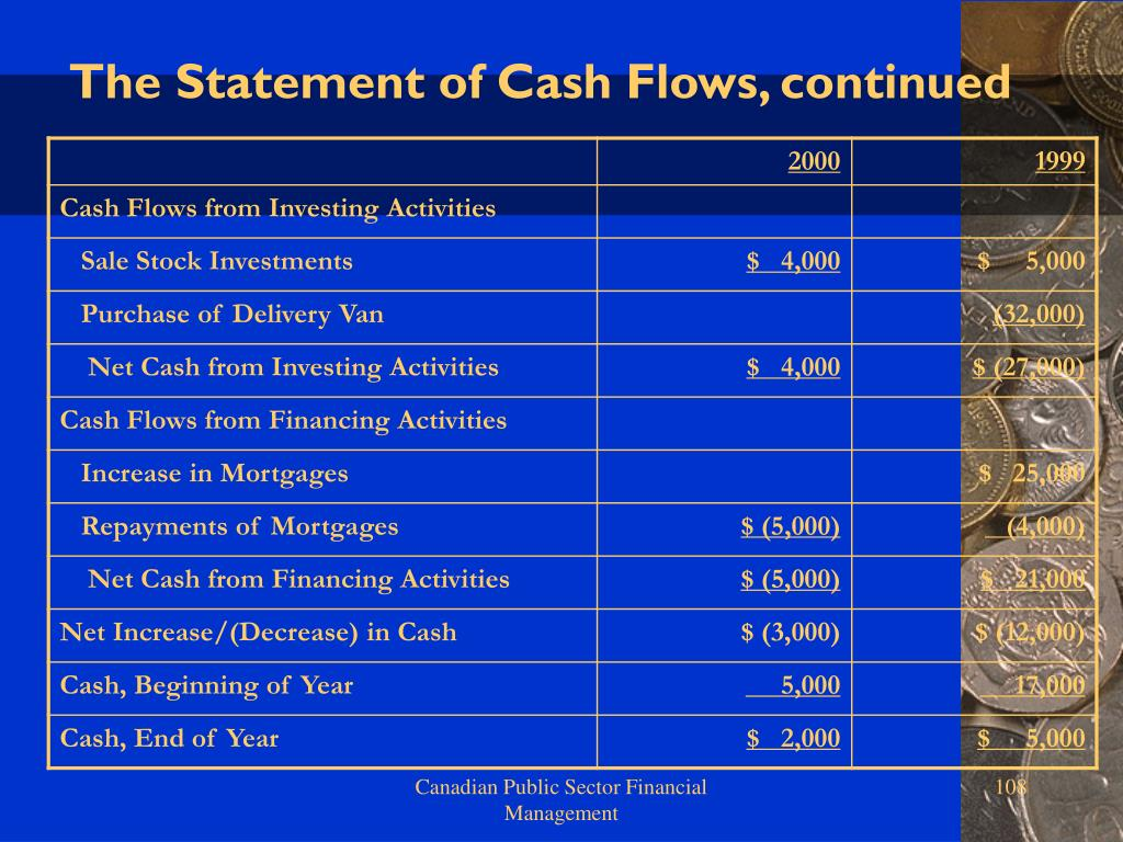 The Statement of Cash Flows, continued