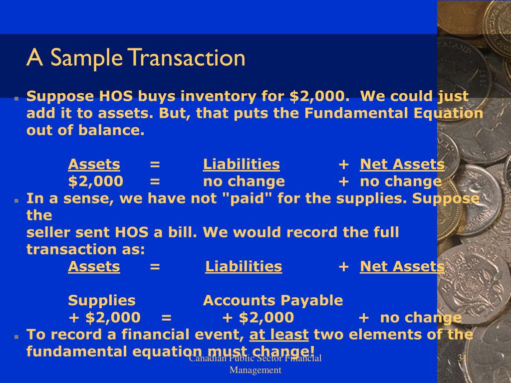A Sample Transaction