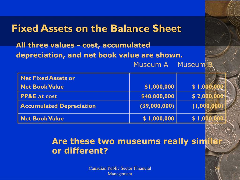 Fixed Assets on the Balance Sheet