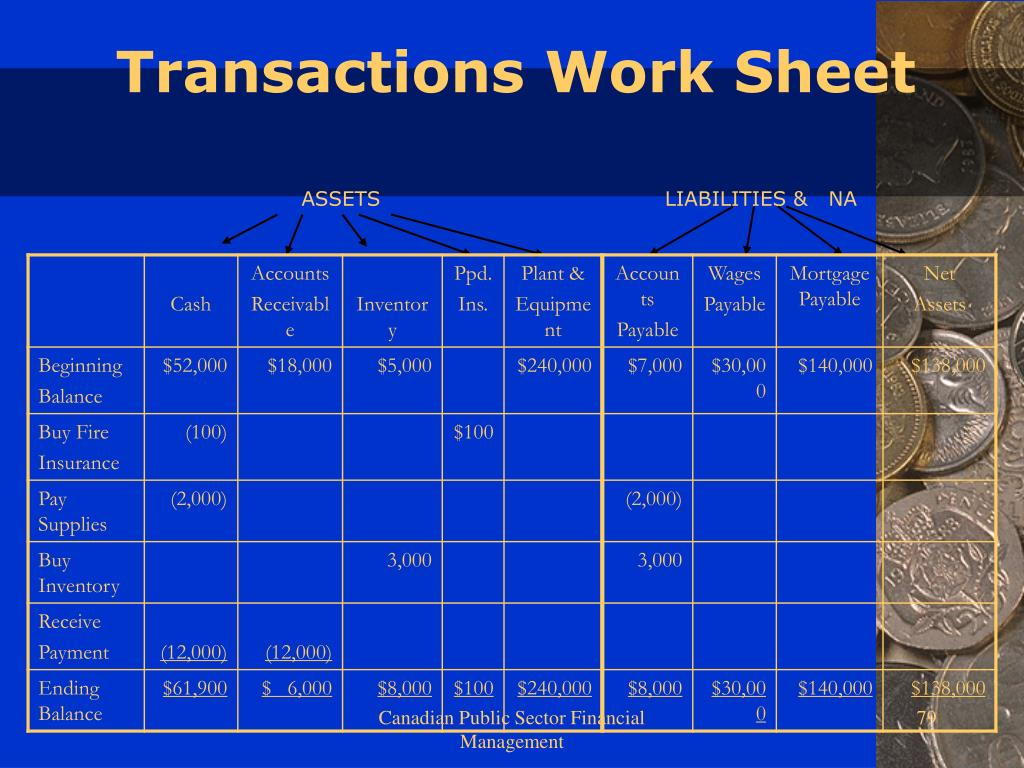 Transactions Work Sheet