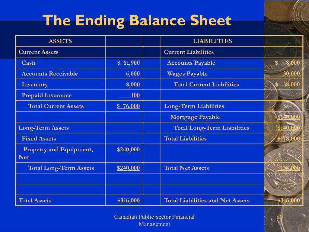 The Ending Balance Sheet