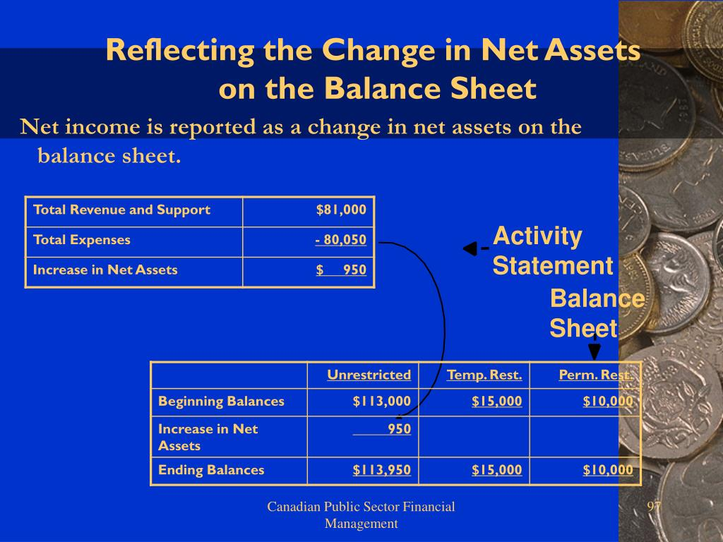 Reflecting the Change in Net Assets