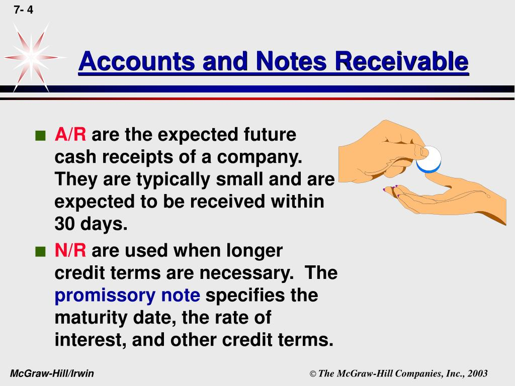 Accounts and Notes Receivable