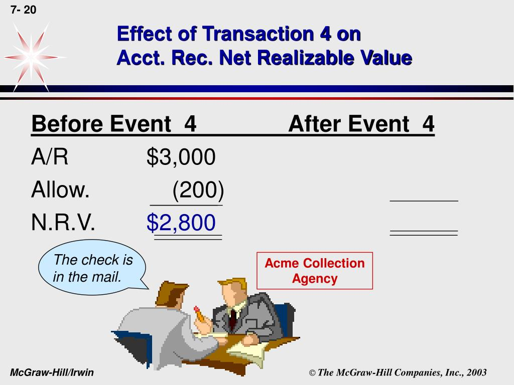 Effect of Transaction 4 on