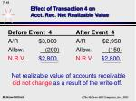 effect of transaction 4 on acct rec net realizable value41