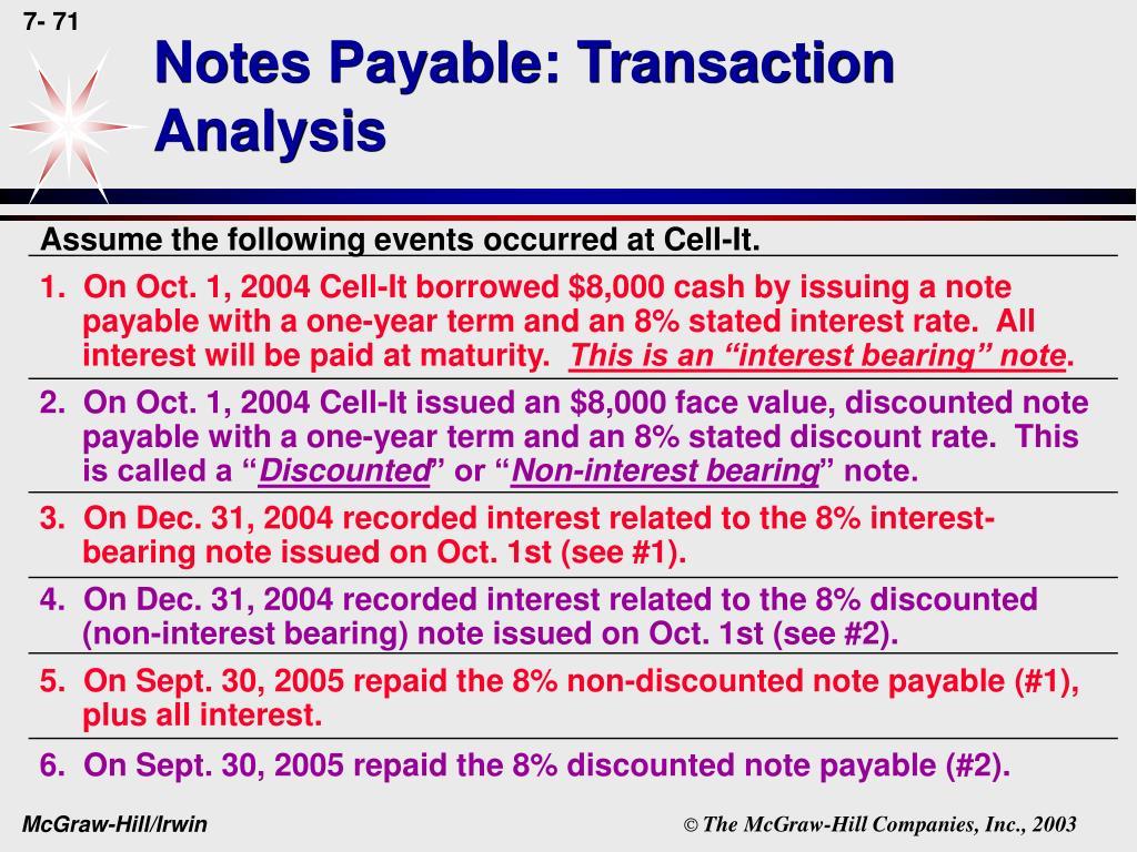 Notes Payable: Transaction Analysis