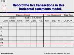 record the five transactions in this horizontal statements model