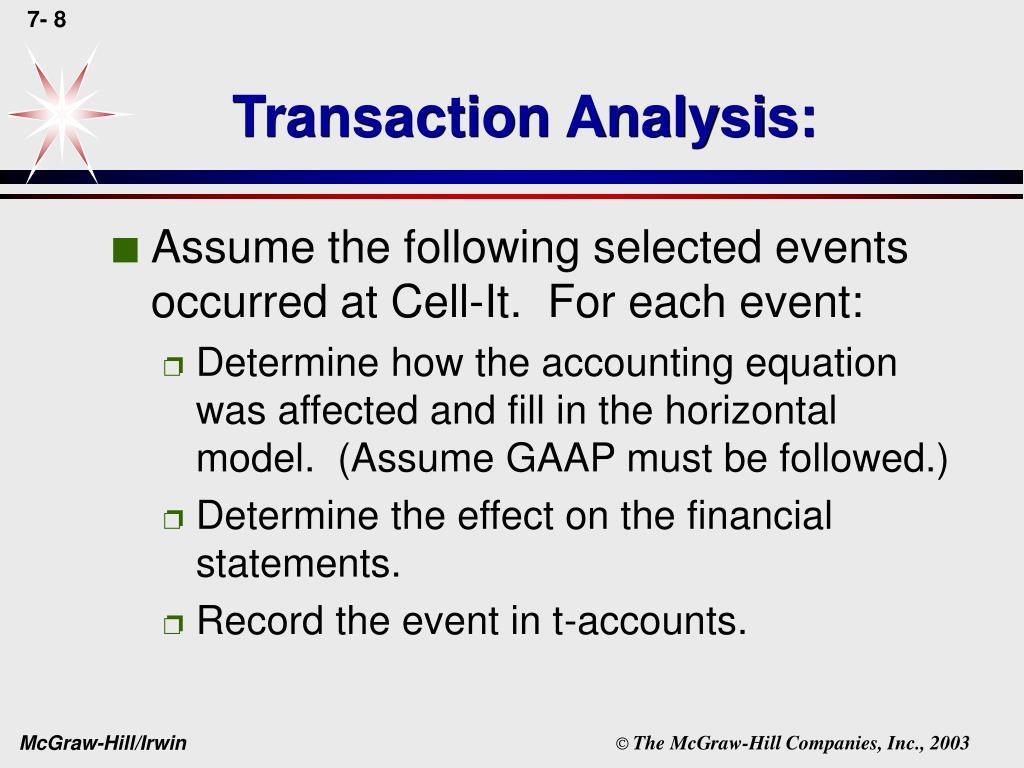 Transaction Analysis: