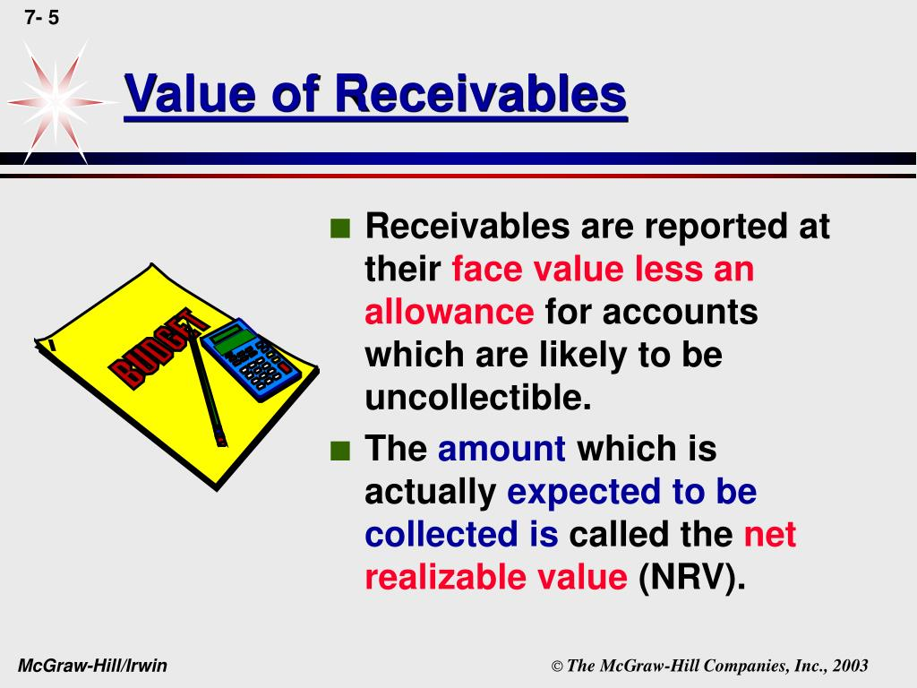 Value of Receivables