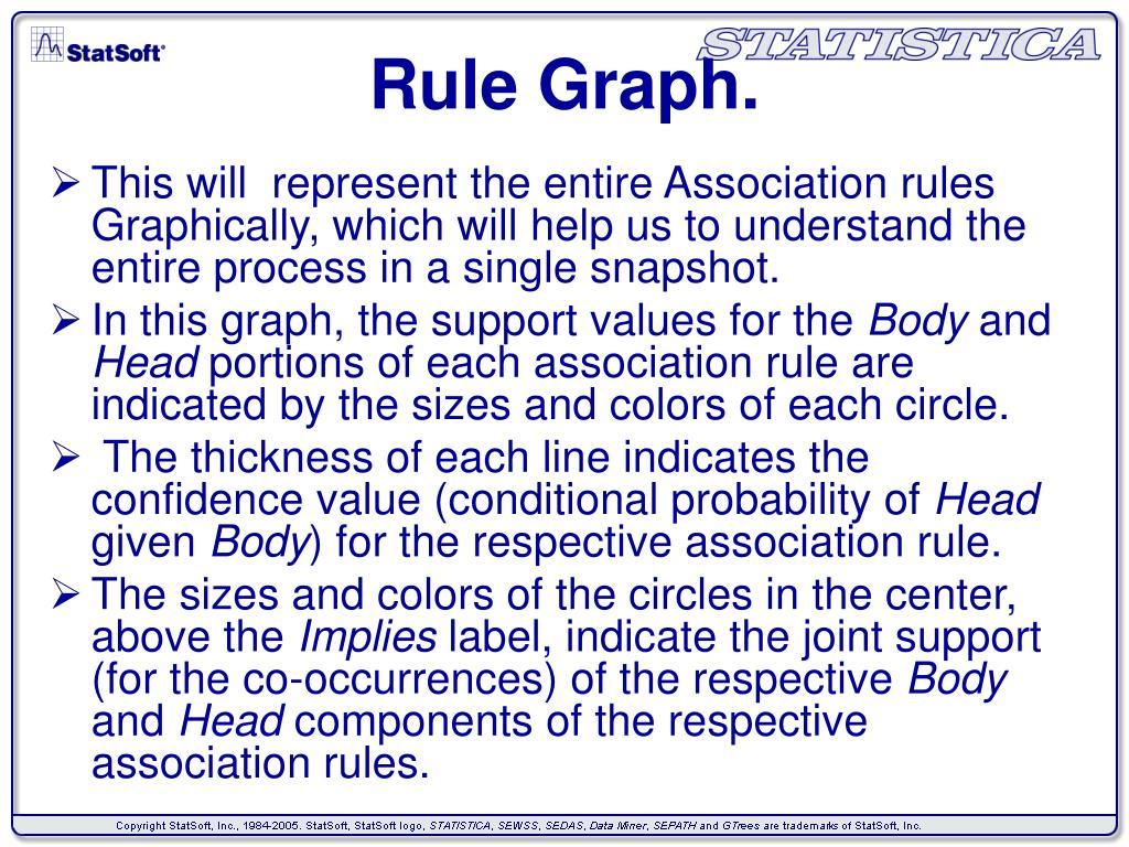 Rule Graph.