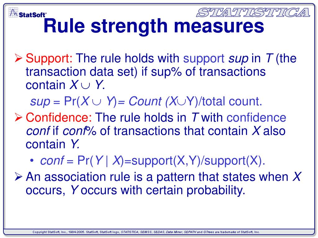 Rule strength measures