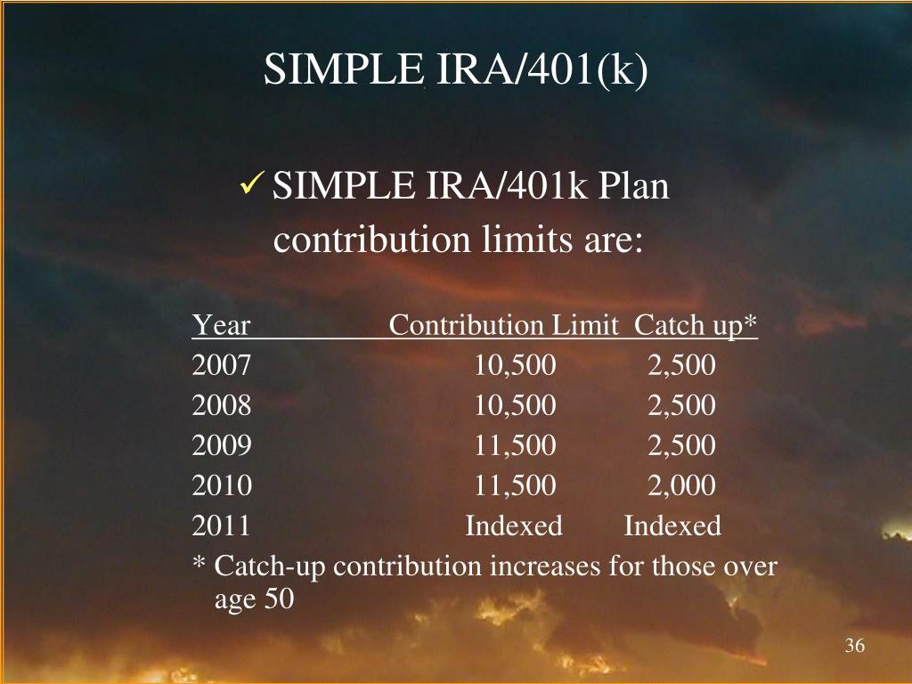SIMPLE IRA/401(k)
