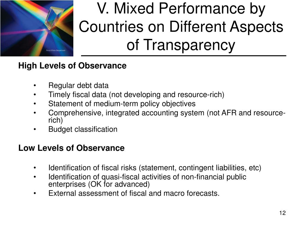 V. Mixed Performance by Countries on Different Aspects of Transparency