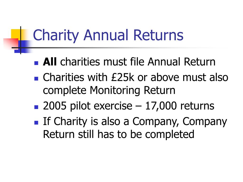 Charity Annual Returns