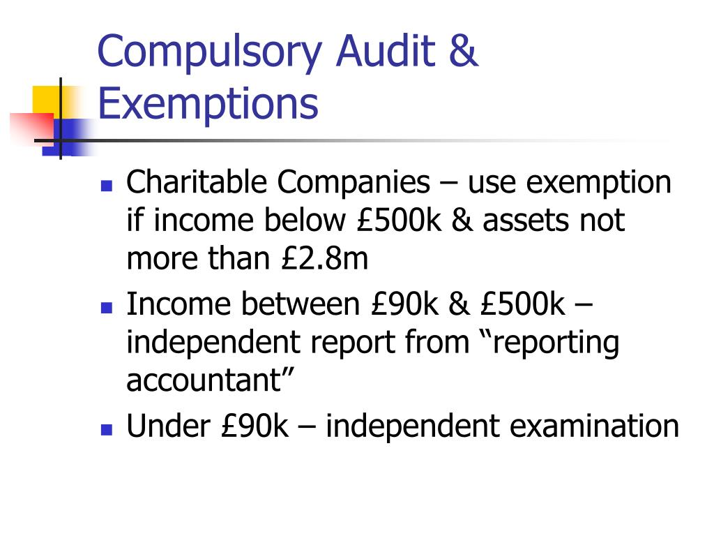 Compulsory Audit & Exemptions