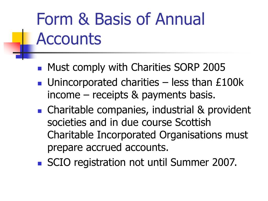 Form & Basis of Annual Accounts