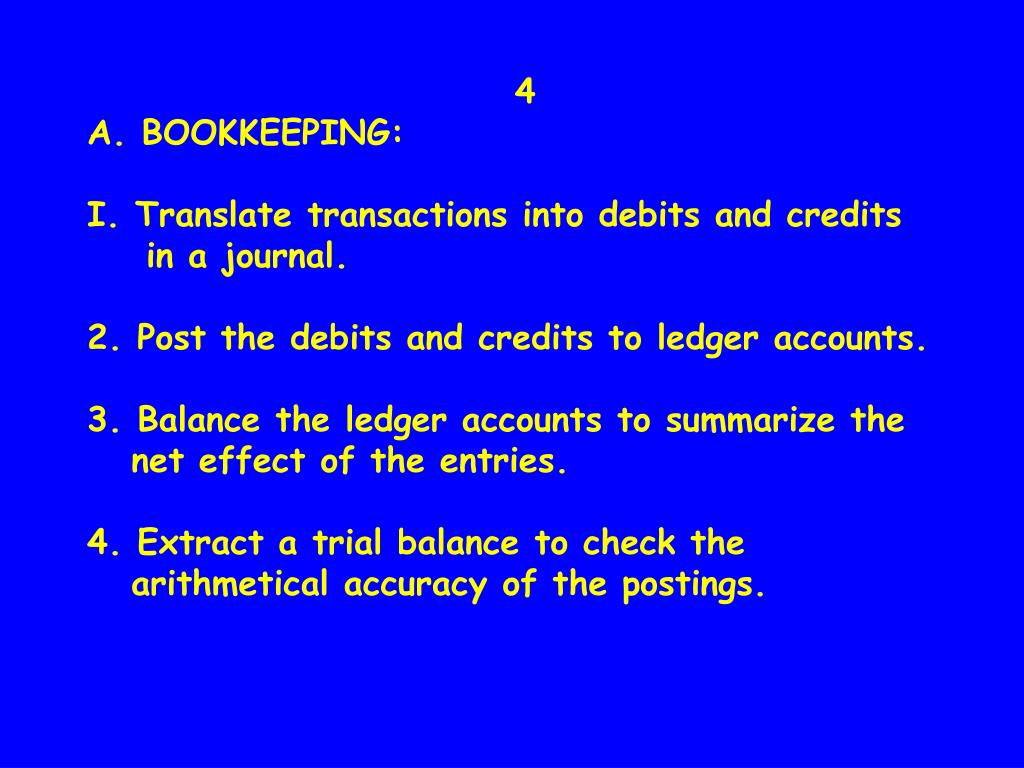Book-keeping and Accounting