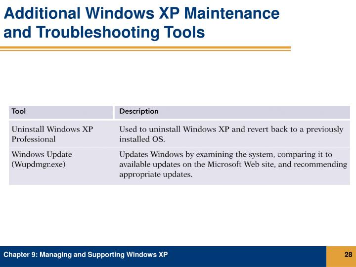 Additional Windows XP Maintenance and Troubleshooting Tools
