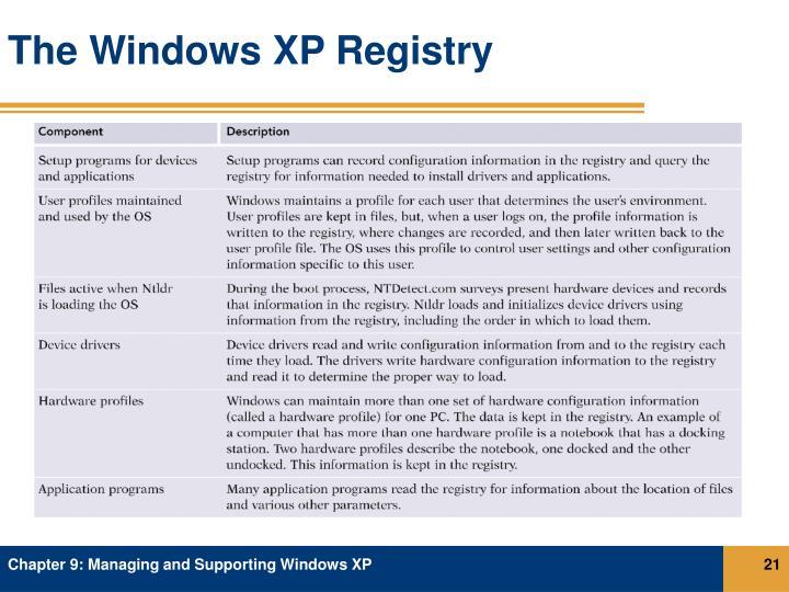 The Windows XP Registry