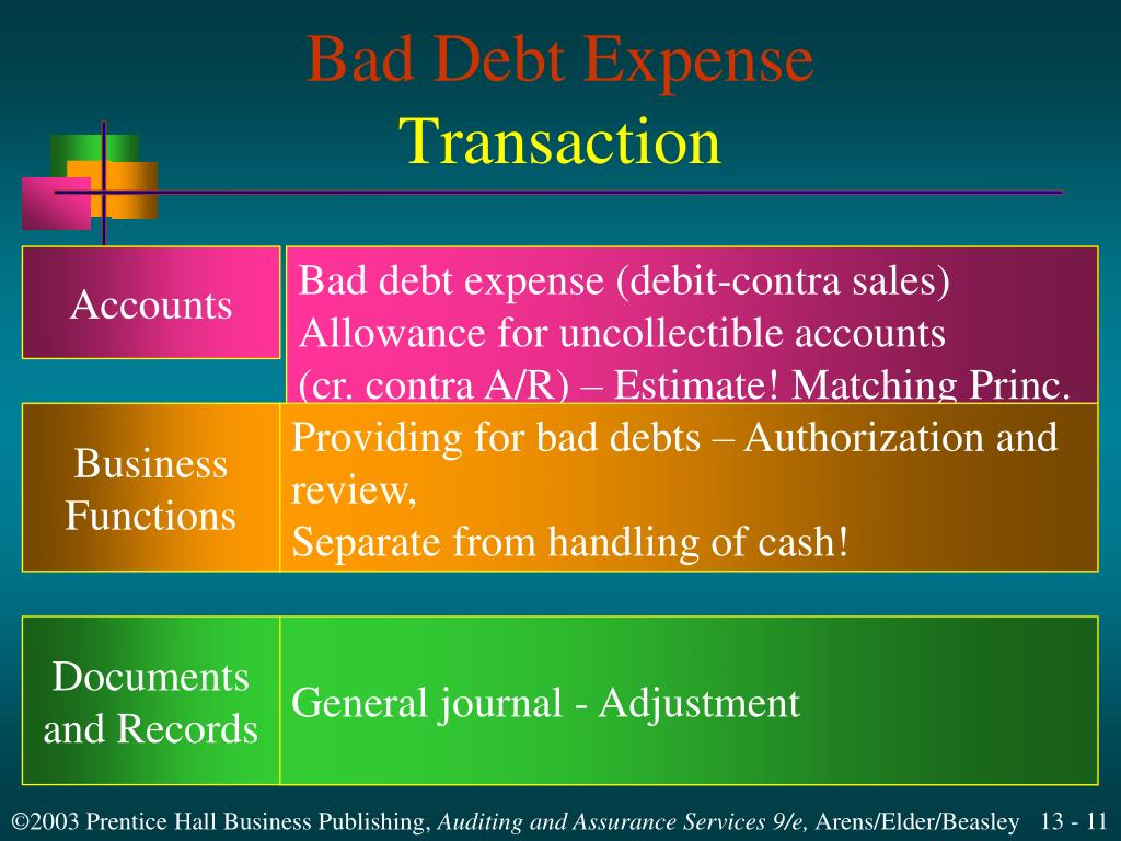 Bad Debt Expense