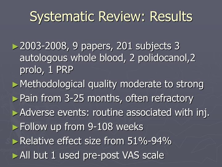 Systematic Review: Results