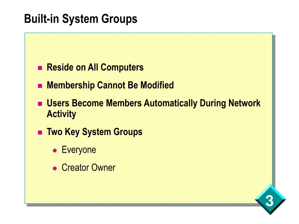 Built-in System Groups