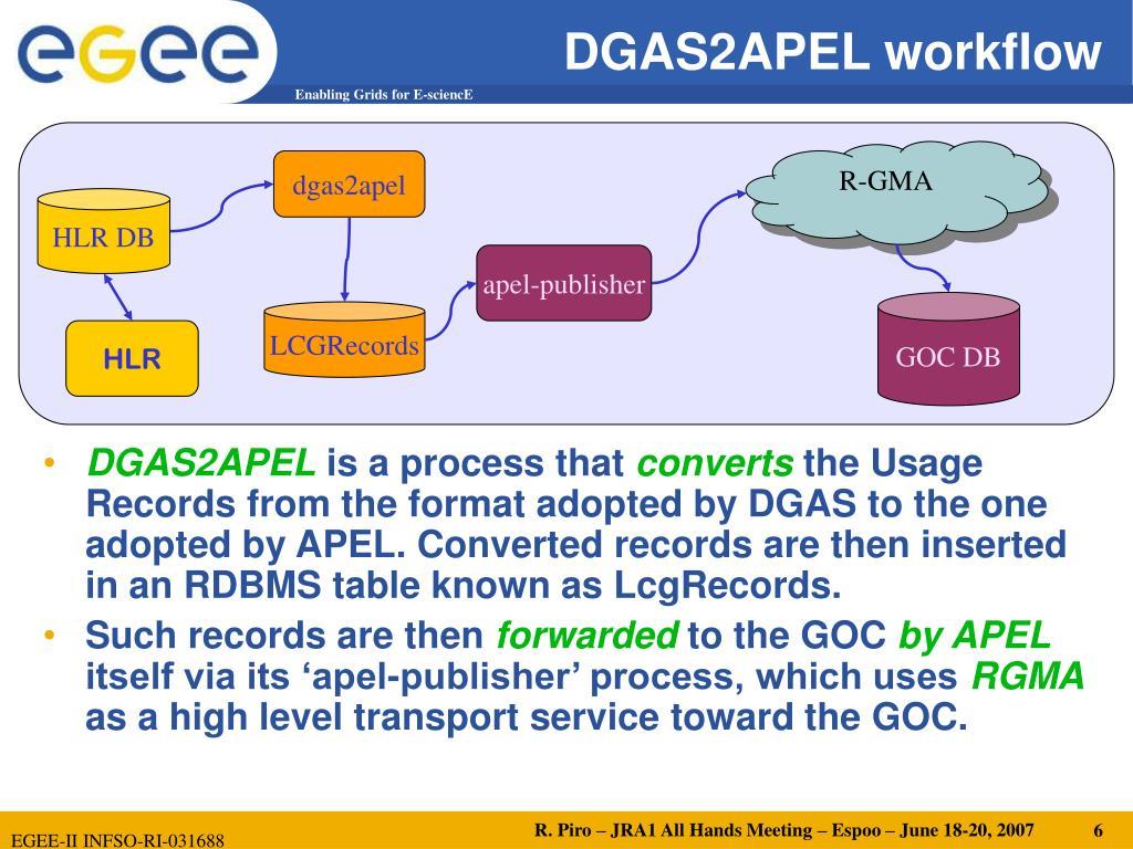 DGAS2APEL workflow