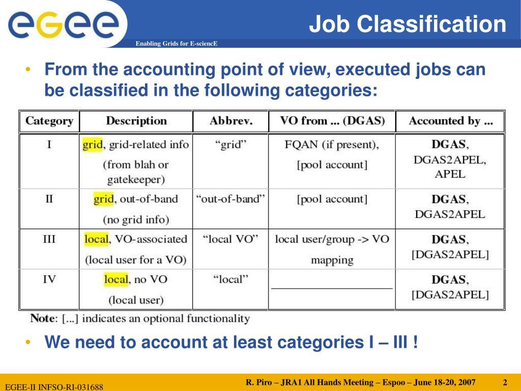 Job Classification