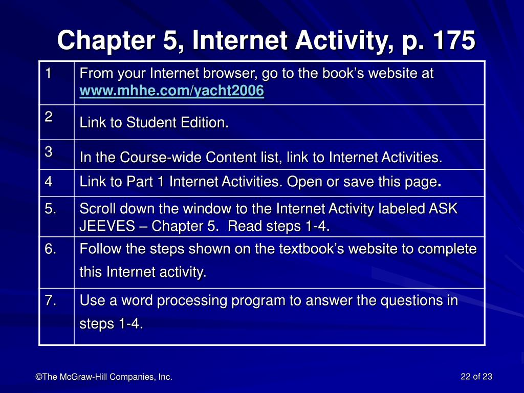 Chapter 5, Internet Activity, p. 175