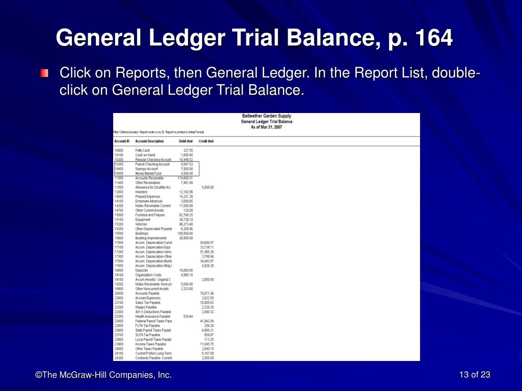 General Ledger Trial Balance, p. 164