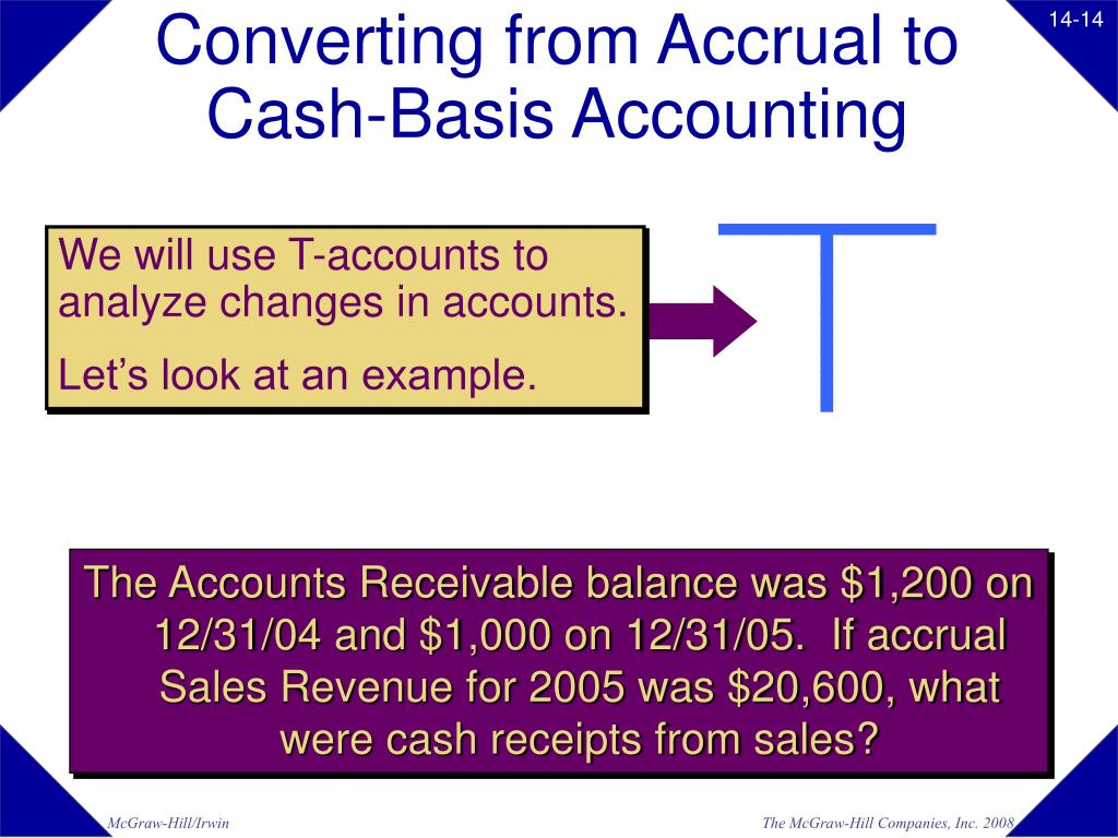cash basis accounting The cash basis of accounting allows certain businesses to work out their profit based on when money comes in and is paid out, rather than on when income is earned and costs incurred.