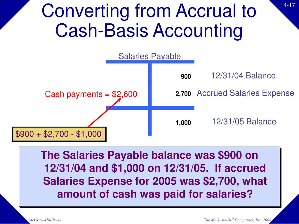 cash and accrual method of accounting The cash method of accounting, also known as cash-basis accounting, cash receipts and disbursements method of accounting or cash accounting (the eu vat directive vocabulary article 226) records revenue when cash is received, and expenses when they are paid in cash.