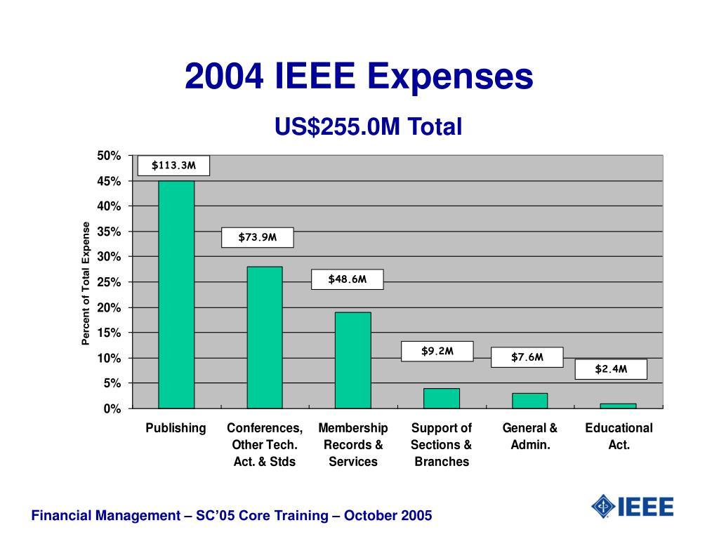 2004 IEEE Expenses