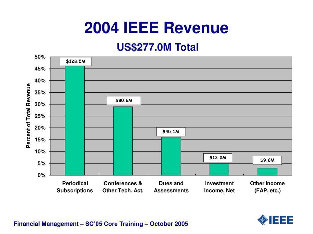 2004 IEEE Revenue