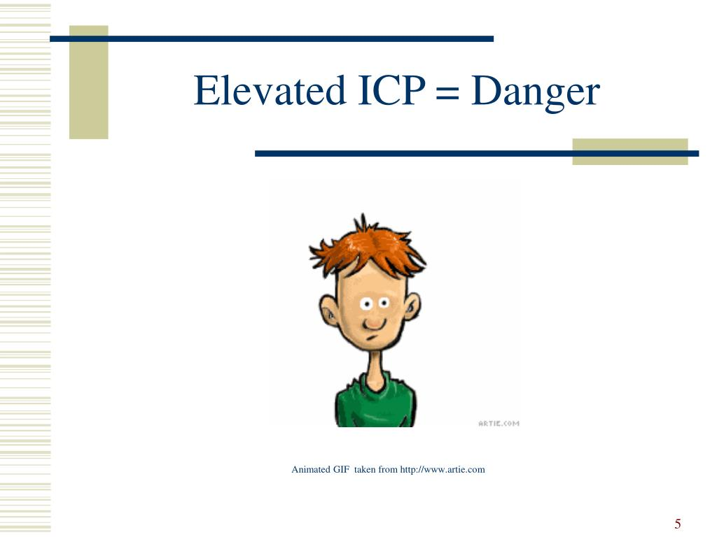 Elevated ICP = Danger