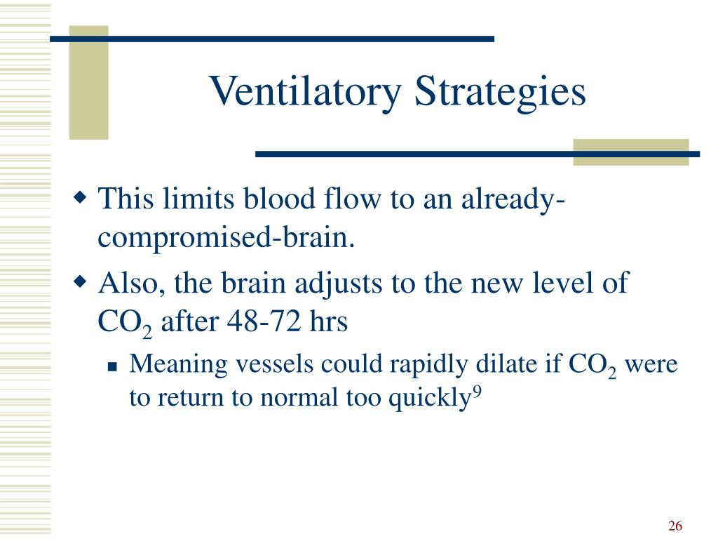 Ventilatory Strategies
