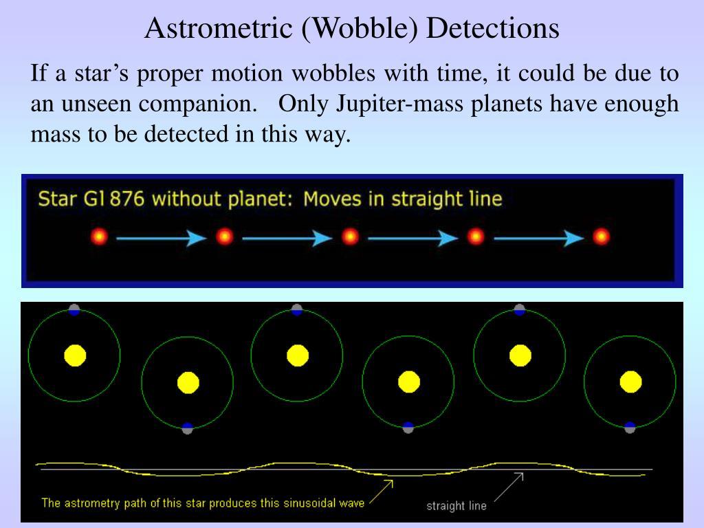 Astrometric (Wobble) Detections
