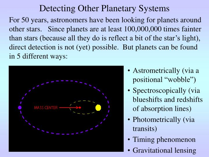Detecting other planetary systems