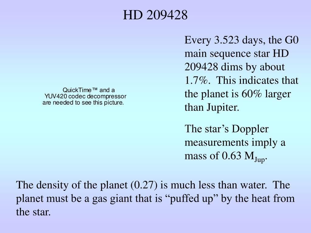 HD 209428
