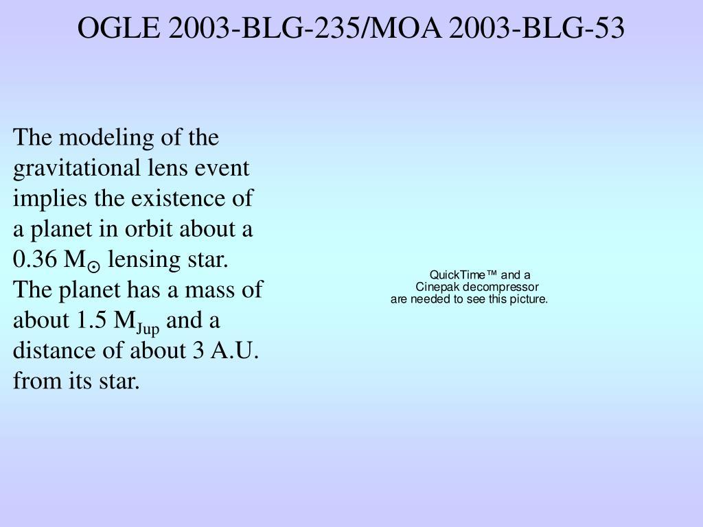 OGLE 2003-BLG-235/MOA 2003-BLG-53