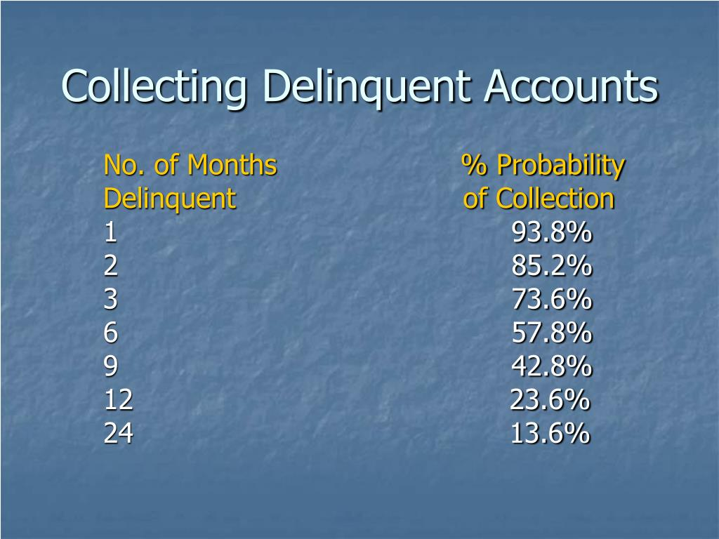 Collecting Delinquent Accounts