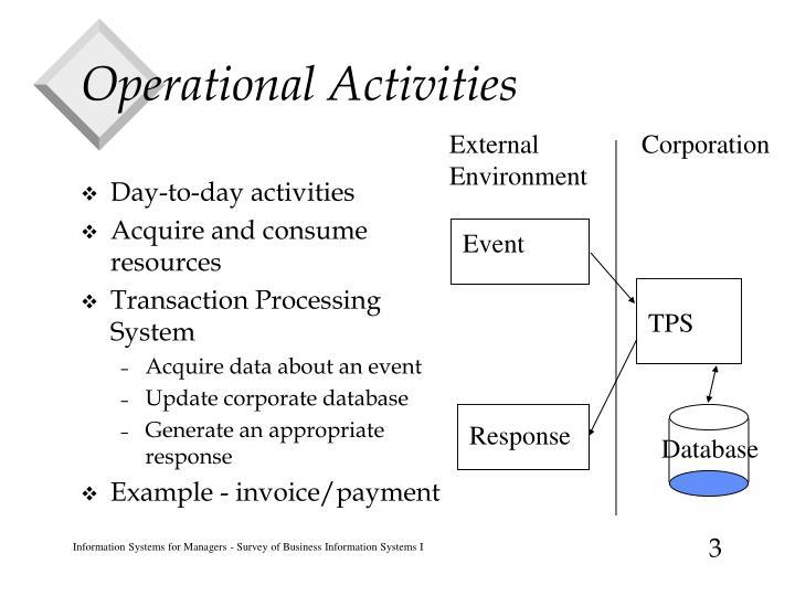 Operational Activities