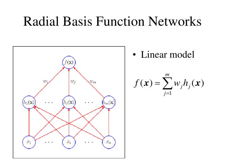 Radial basis function networks l.jpg