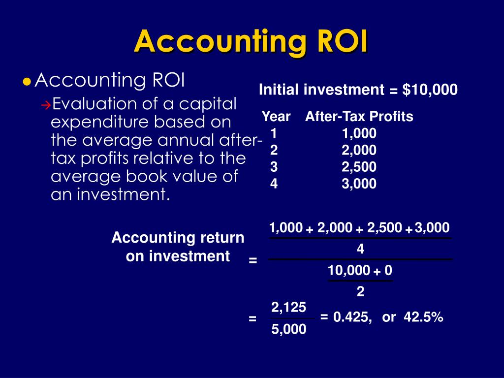 Accounting ROI