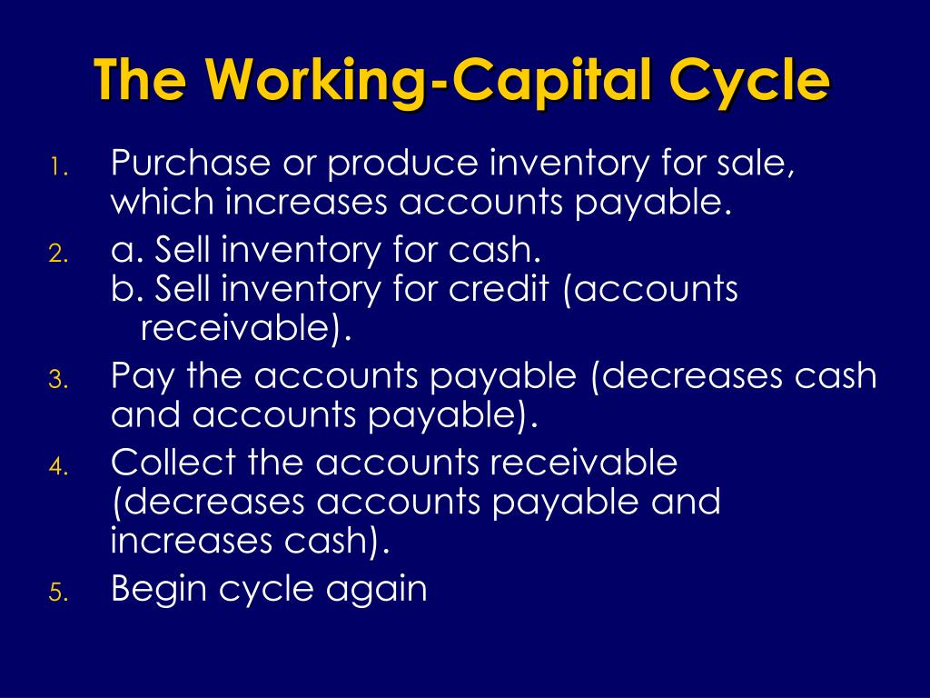 The Working-Capital Cycle