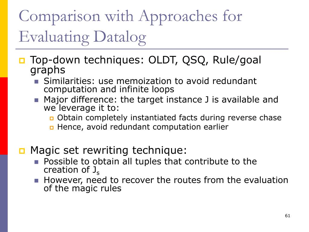 Comparison with Approaches for Evaluating Datalog